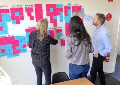 Customer value proposition research